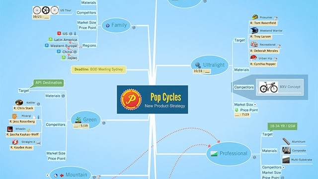 Best Mind Mapping Software - Apps for iPad/iPhone/Mac/Windows
